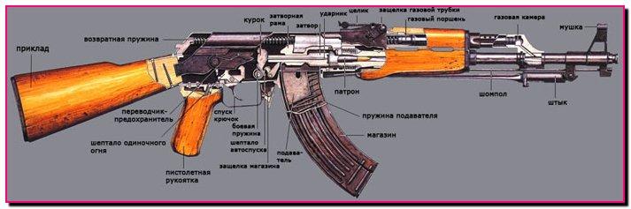 автомат_калашникова_avtomat_kalashnikova1