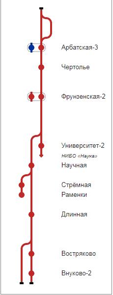 Названия станций на схемах – народные. Да, схемы не совпадают, ну а что вы хотите? Зато много разных )).