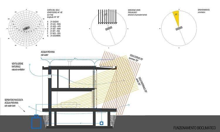 020-casa-sulla-morella-andrea-oliva-architetto