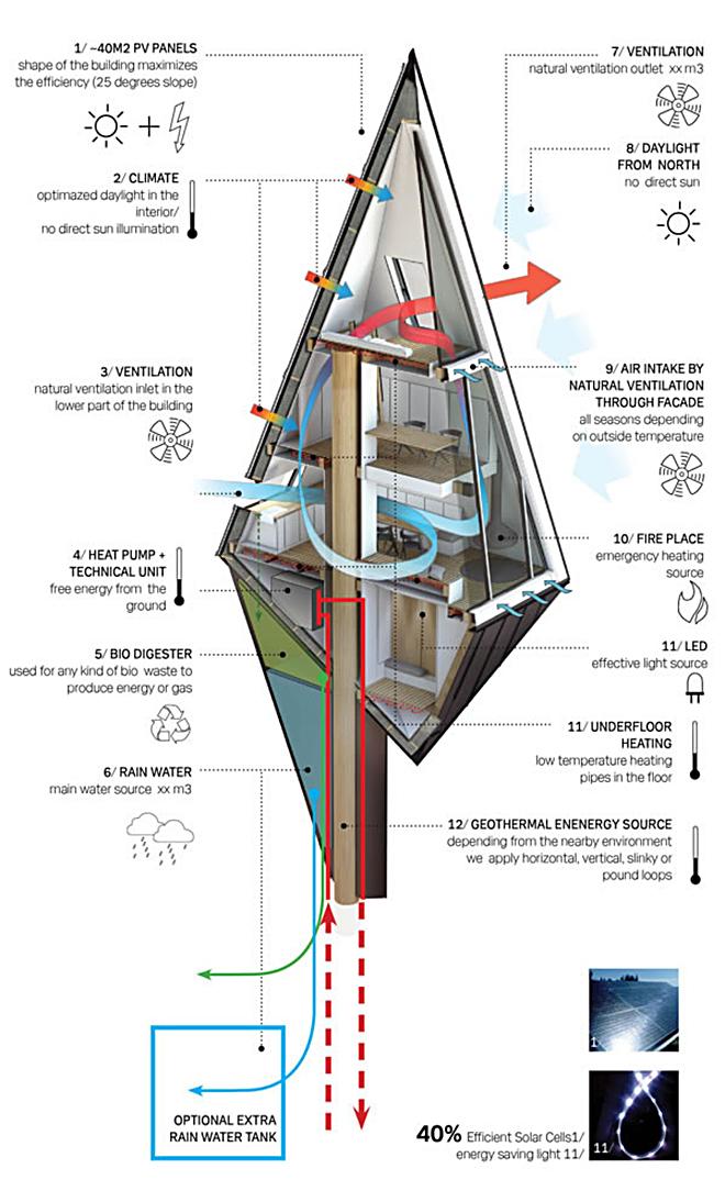 Primeval-Symbiosis-Single-Pole-House-Systems-Diagram