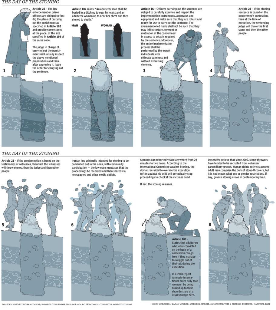 stoning_iran_b
