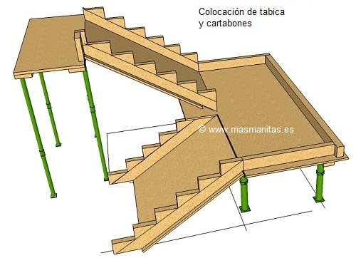 Como hacer una escalera de madera para exterior amazing - Como hacer escalera de madera ...