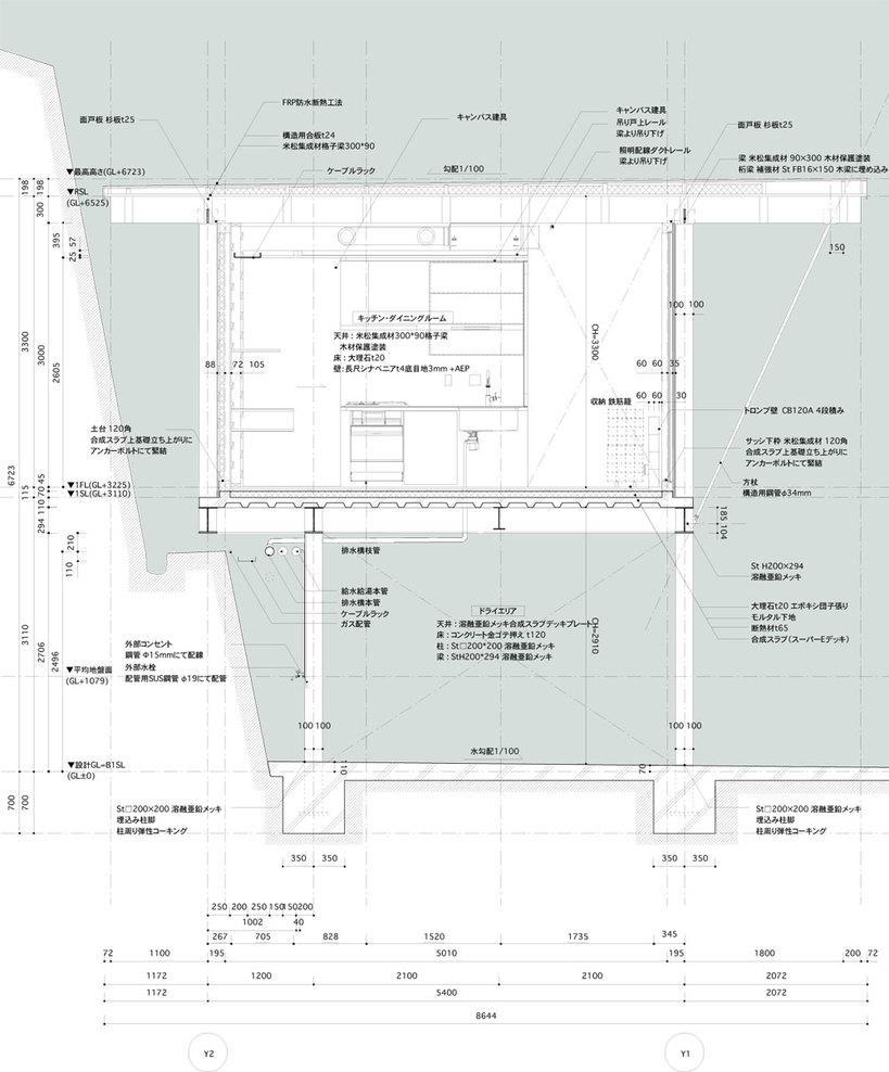 section_detail_full