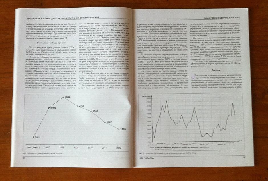 Журнал Психическое здоровье 8-2013.jpg