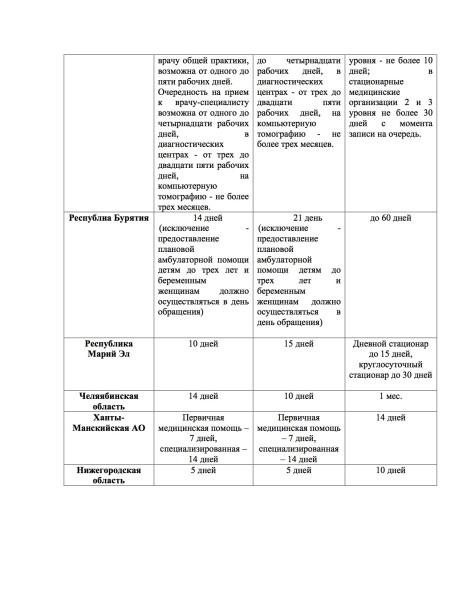 Субъект РФ copy 2