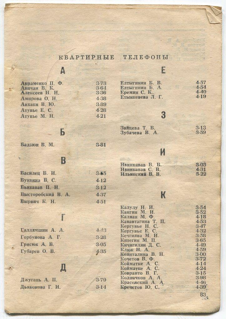 Телефонный справочник села Средние Пахачи страница А-К