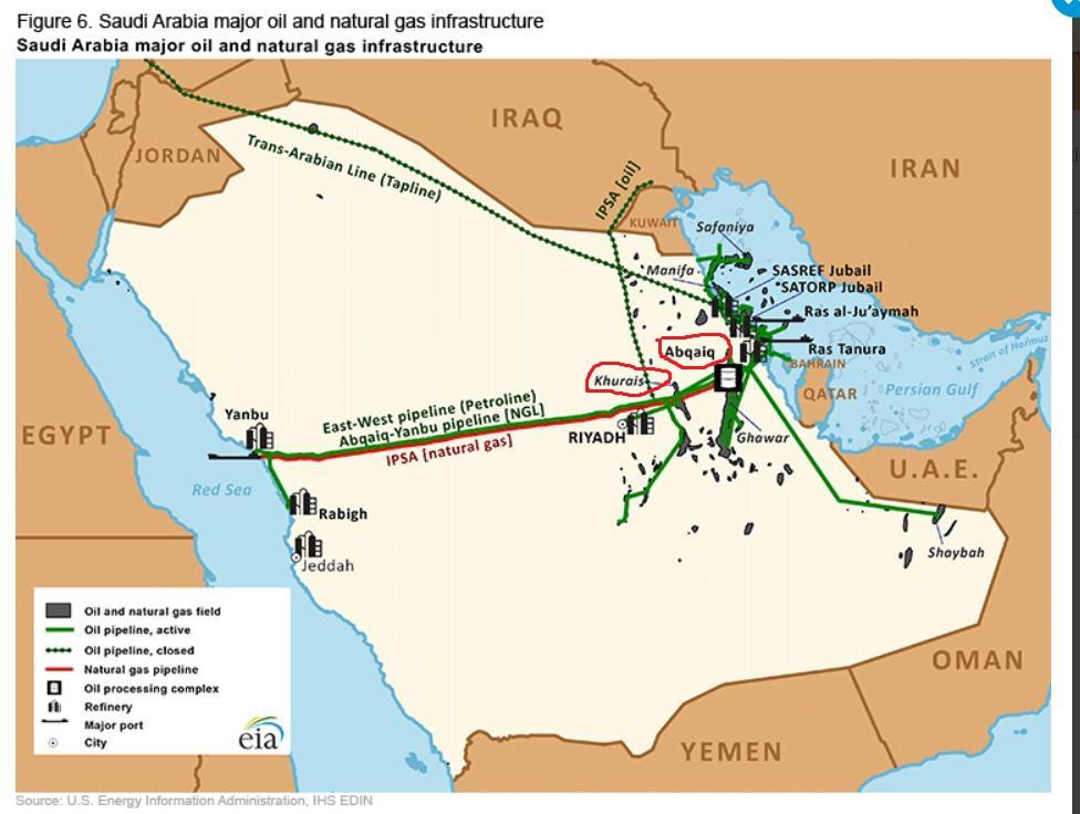 Об атаке беспилотников на нефтяную промышленность Саудов в Москве таки знали