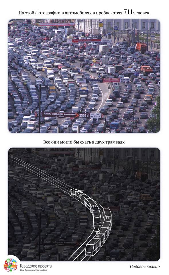 Авто-пробка