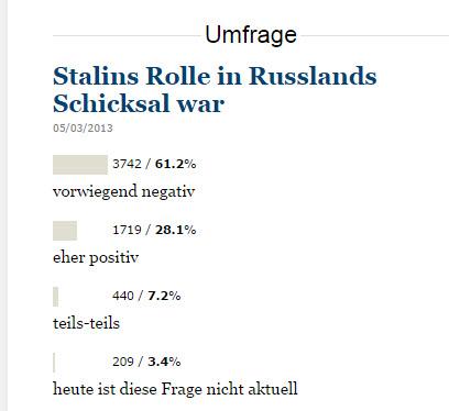 Stalin-opros