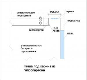 Nisha-pod-karniz-300x274