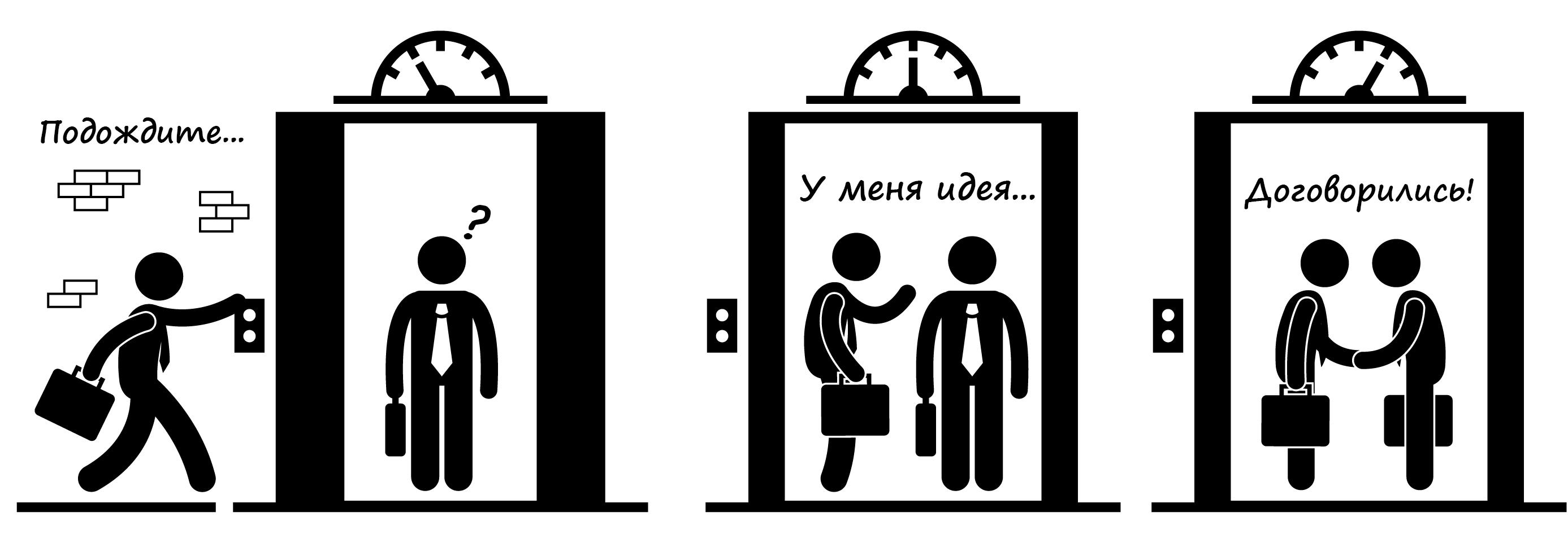 Вопросы для знакомства: как заинтересовать собеседника при первой встрече