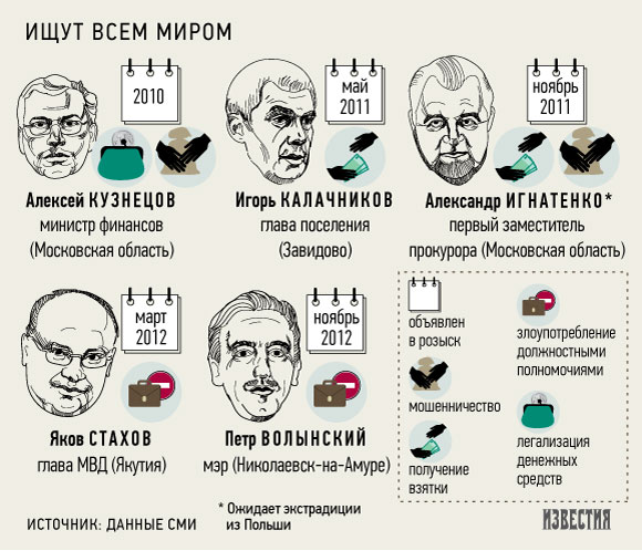МВД объявило в международный розыск подчиненного Елены Скрынник