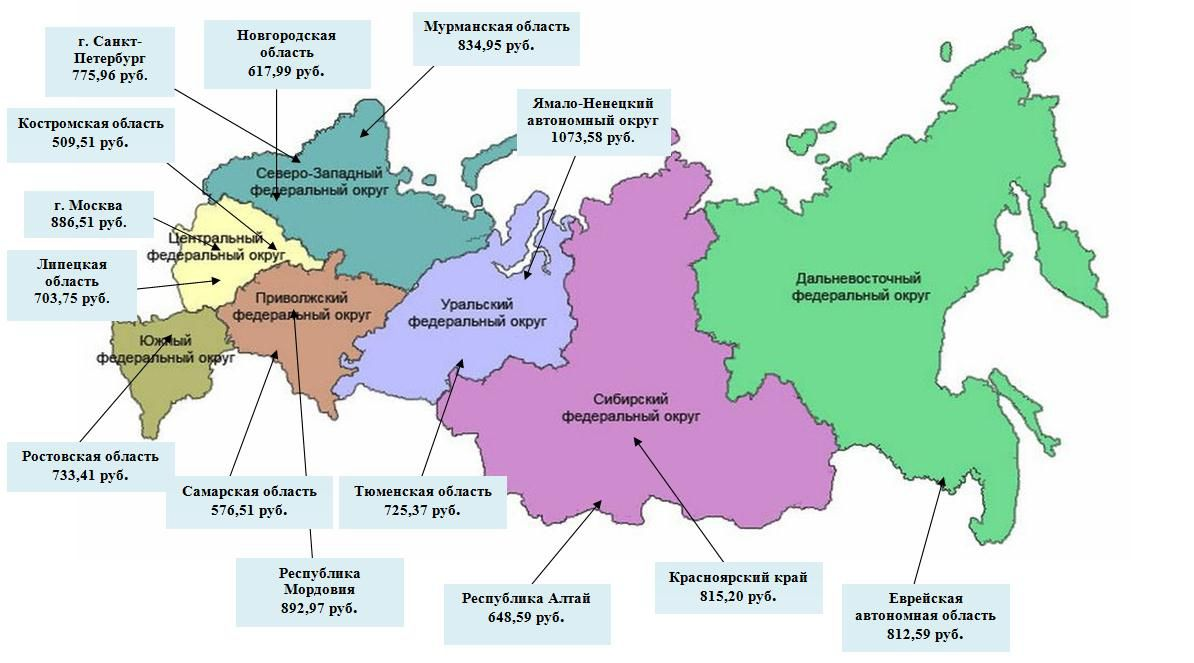 В России самые дорогие лекарства в мире .