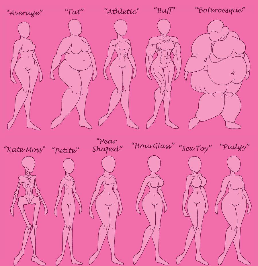 Типы женской груди фотографии 12 фотография