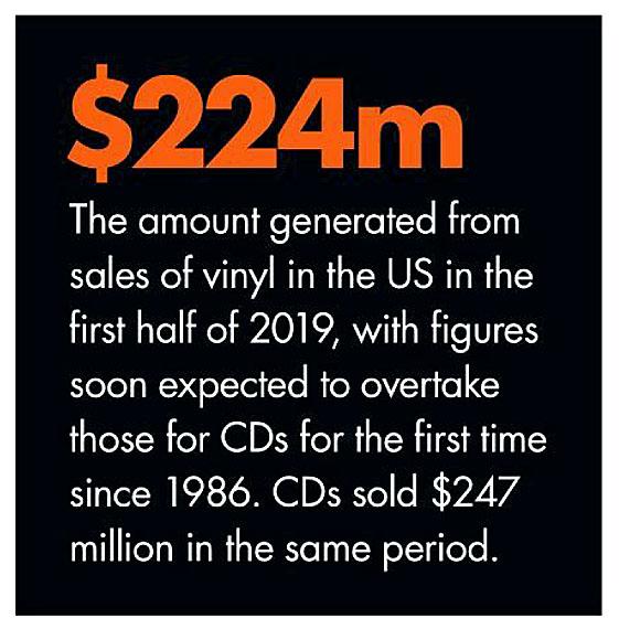 Vinyl 1st Half US Sales.jpg