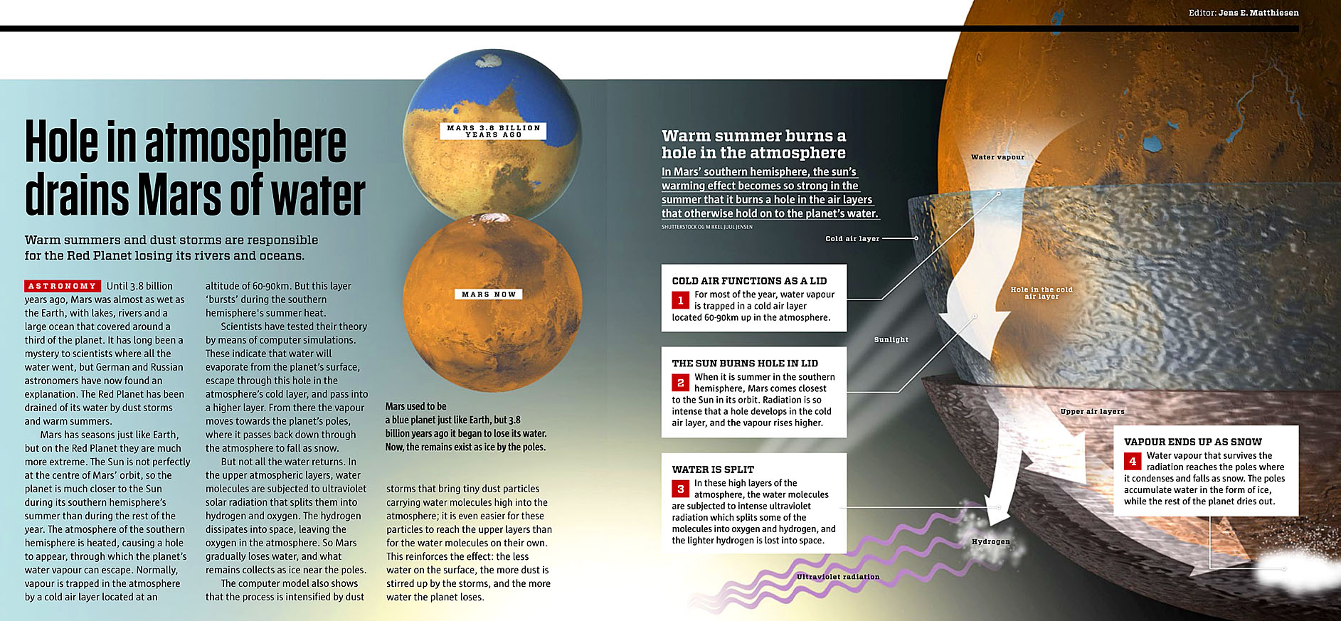 Science Illustrated 2019-11 Mars.jpg