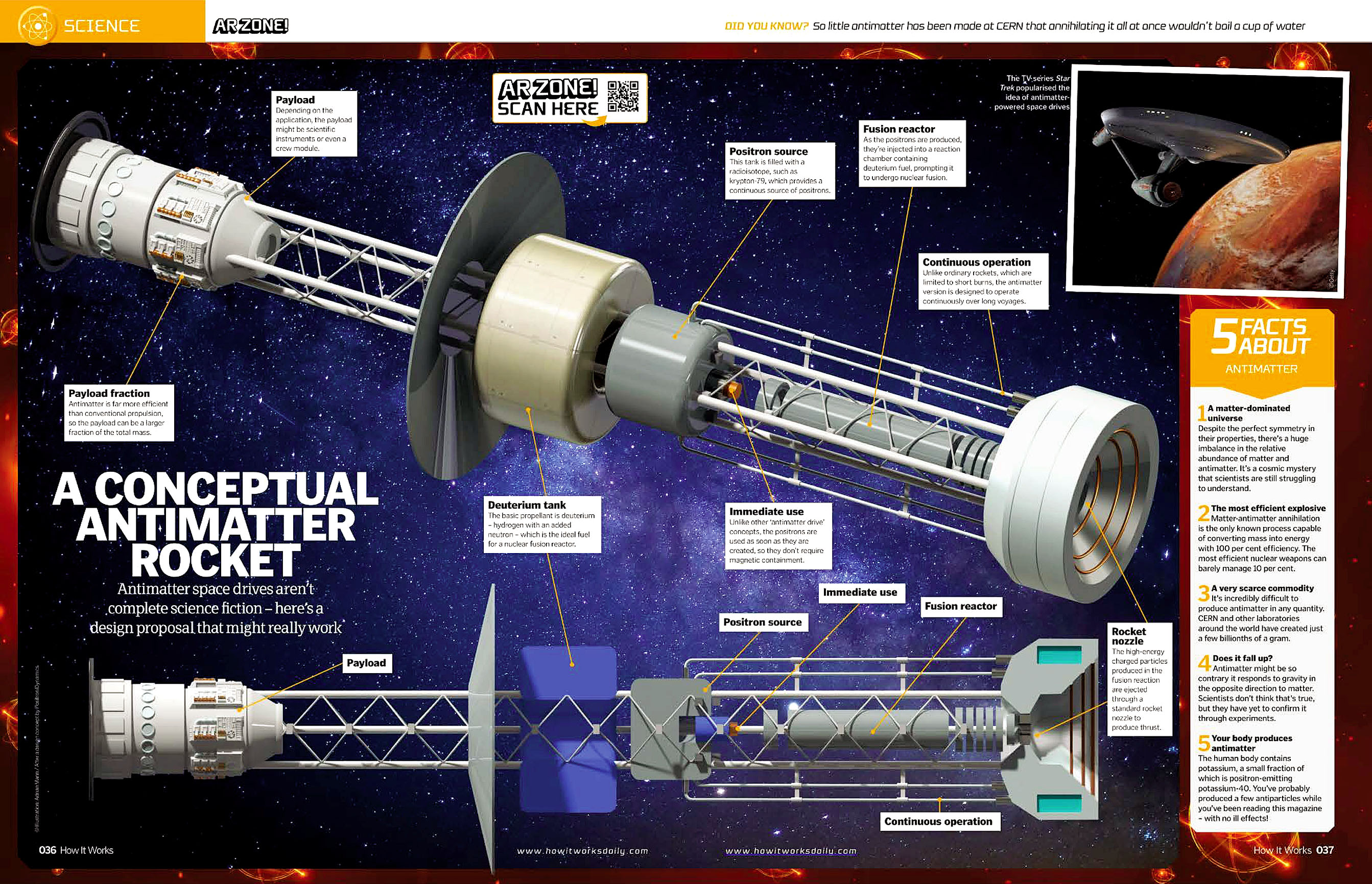 How It Works 132 2019 Antimatter.jpg