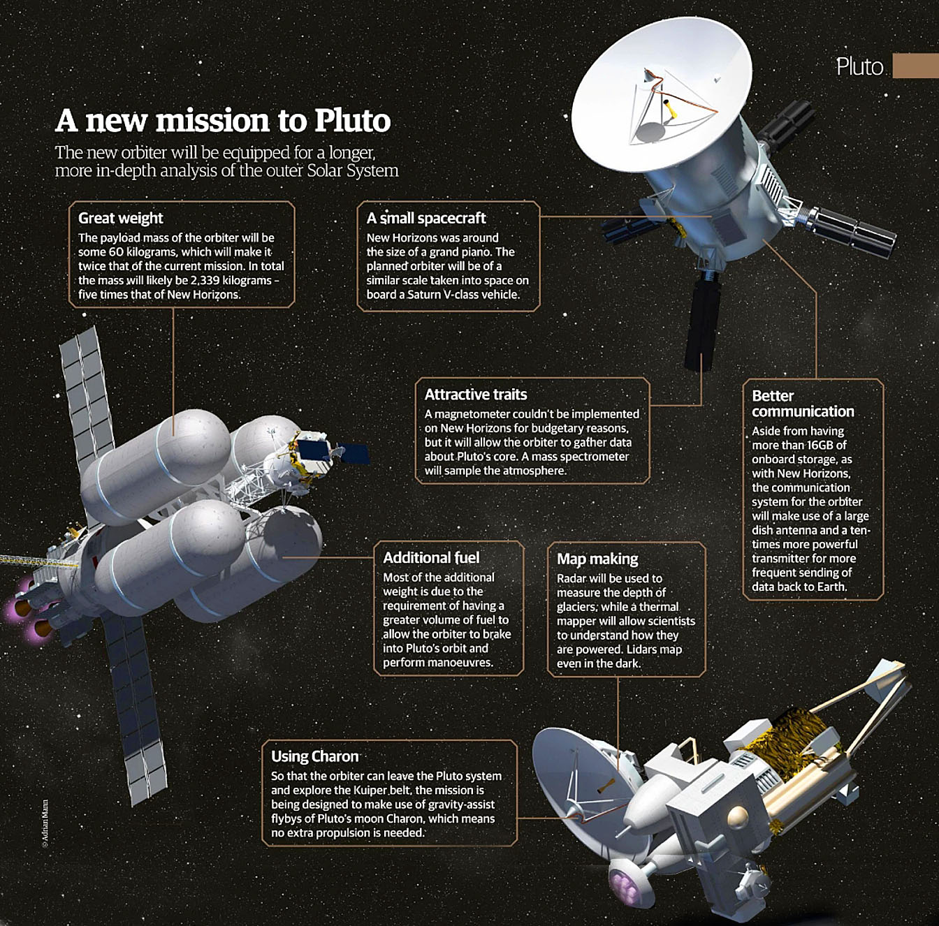 All About Space 099 2020 Pluto New Mission.jpg