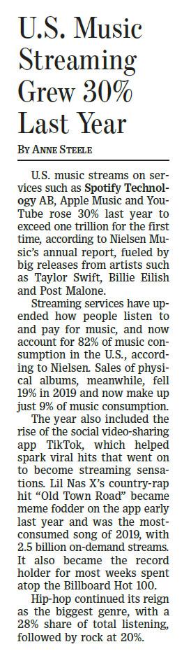 WSJ 200110 US Music Market.jpg