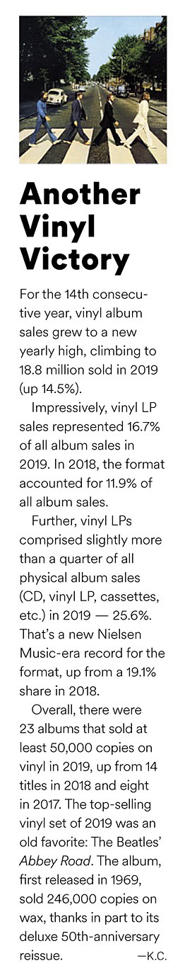 Billboard 2020-01-11 US Market 2019 2.jpg
