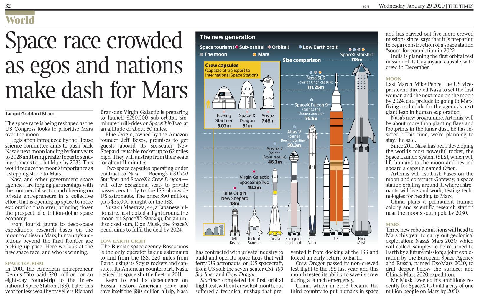Times 200129 Space Race.jpg