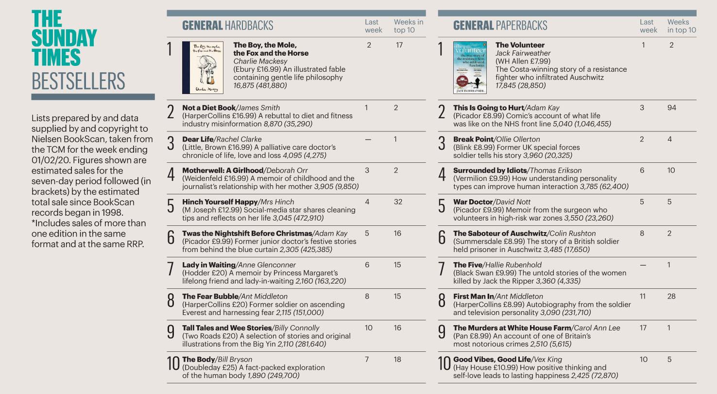 Times 200209 Books 01.jpg