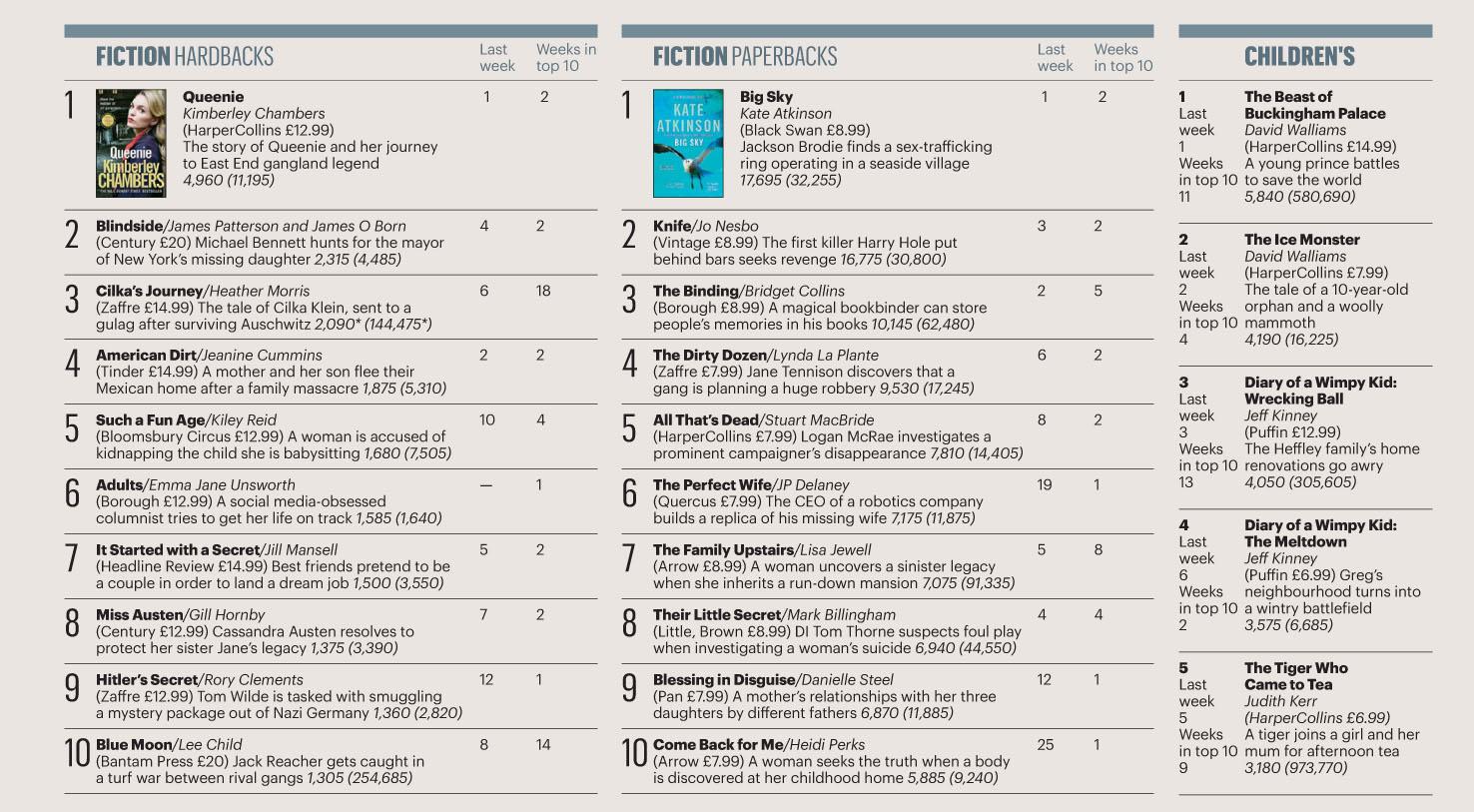 Times 200209 Books 02.jpg