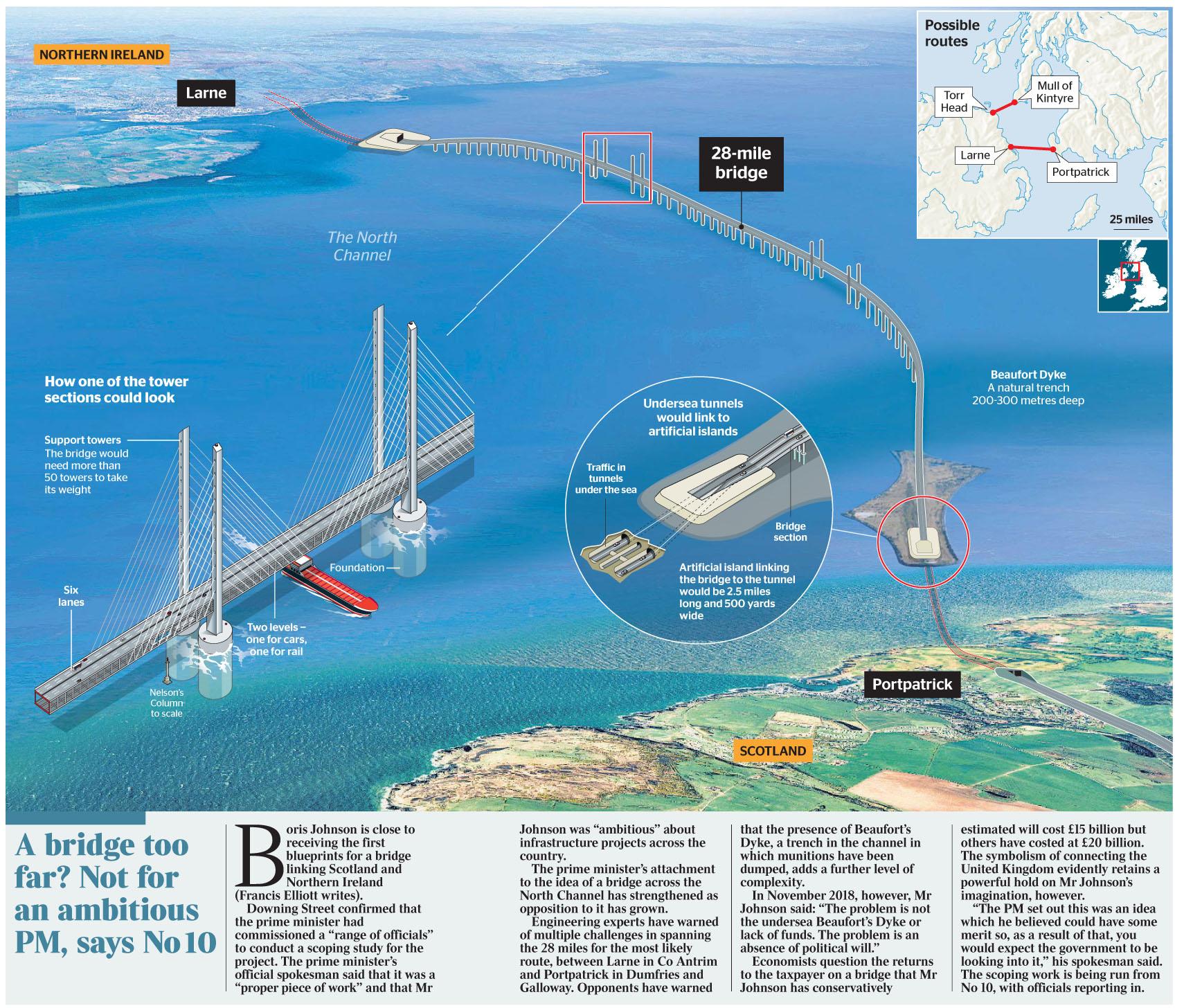 The Times - February 11 2020 Bridge.jpg
