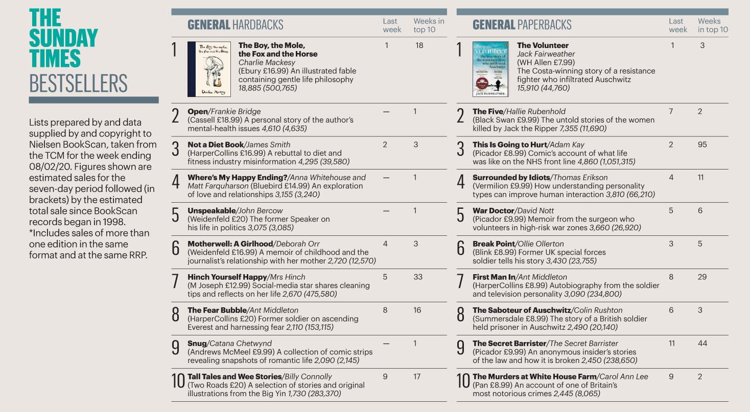Times 200215 01.jpg
