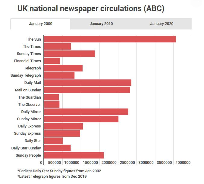 UK Newspapers Trend 01.jpg