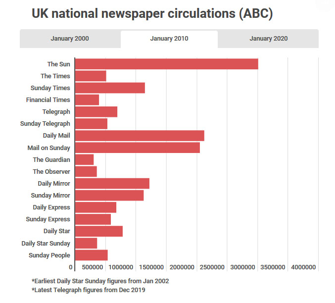 UK Newspapers Trend 02.jpg