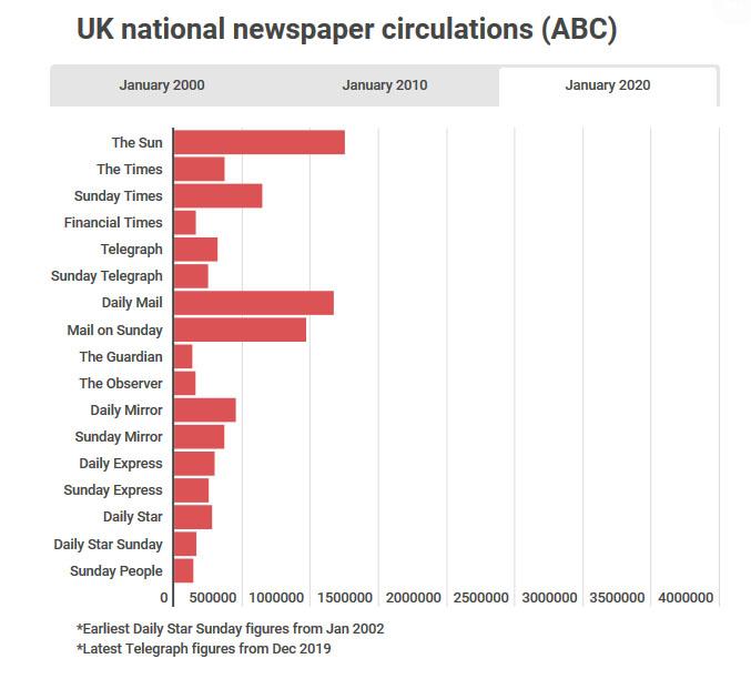UK Newspapers Trend 03.jpg