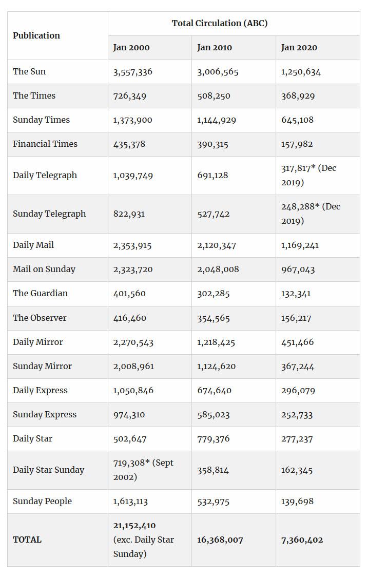 UK Newspapers Trend 04.jpg