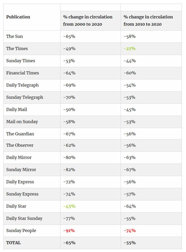 UK Newspapers Trend 05.jpg