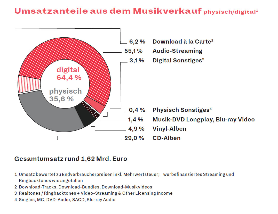German Music Market 2019.jpg