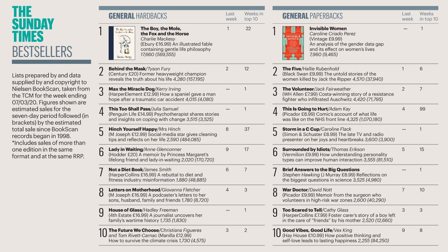 SundayTimes 200315 Books 1.jpg