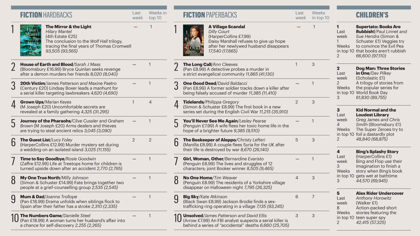 SundayTimes 200315 Books 2.jpg