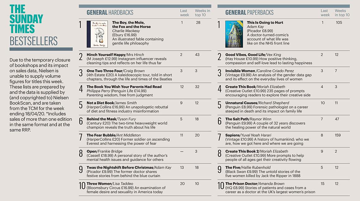 Times 200426 Books 01.jpg