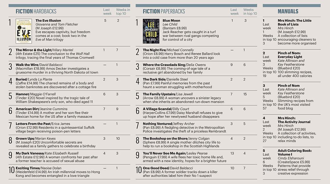 Times 200426 Books 02.jpg