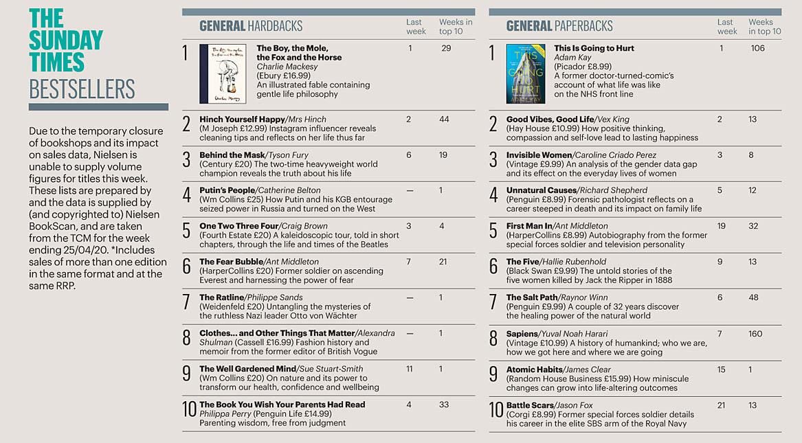 Times 200503 Books 01.jpg