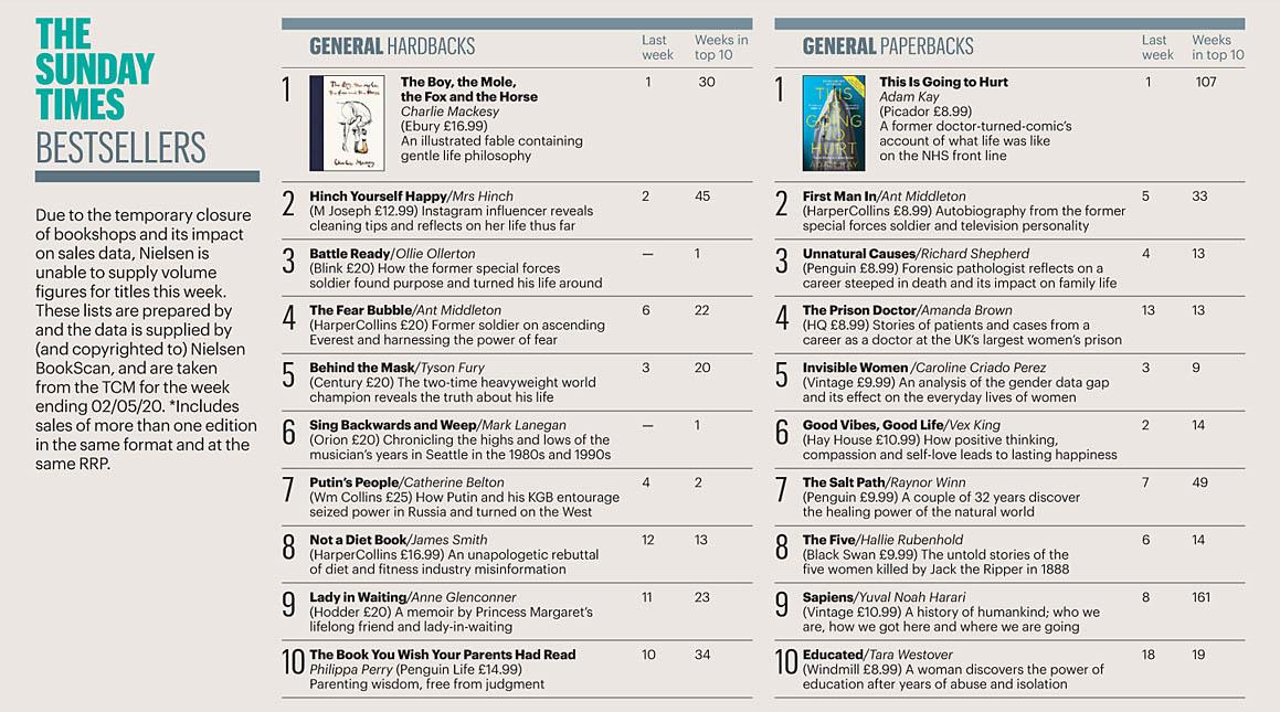 Times 200510 Books 01.jpg