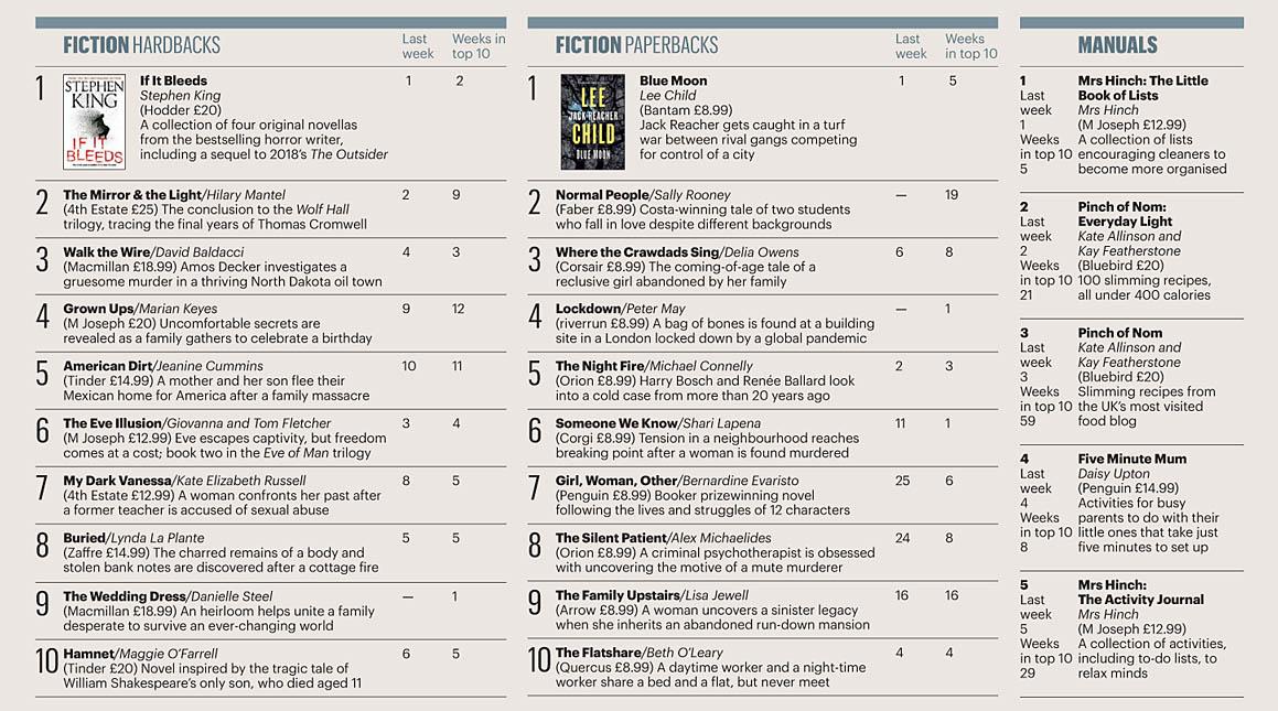 Times 200510 Books 02.jpg