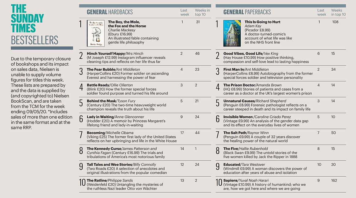 Times 200517 Books 01.jpg