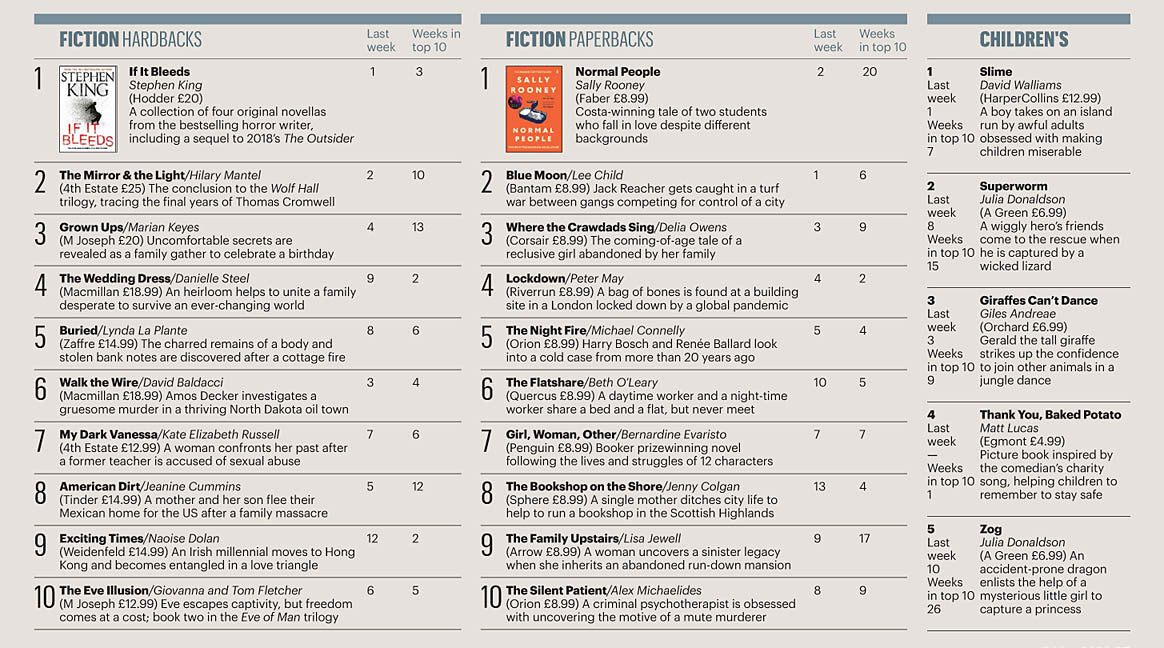 Times 200517 Books 02.jpg