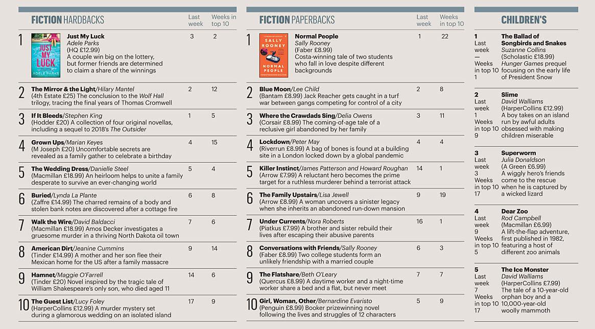 Times 200531 Books 02.jpg