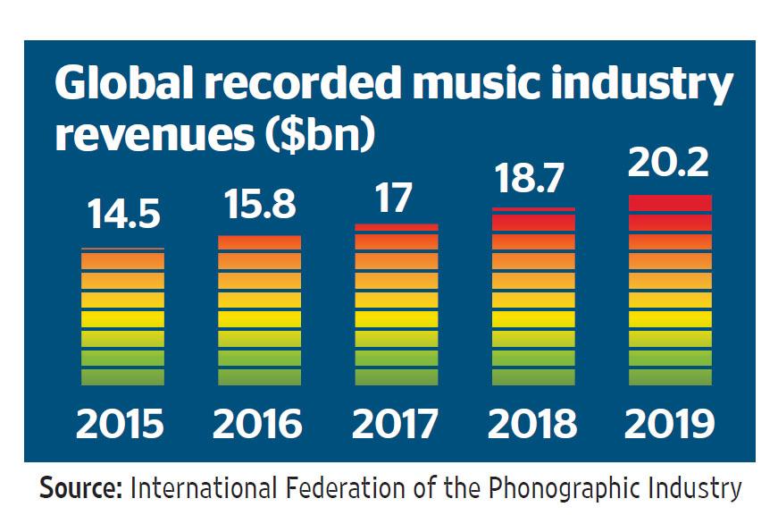 Times 200604 Global Music.jpg