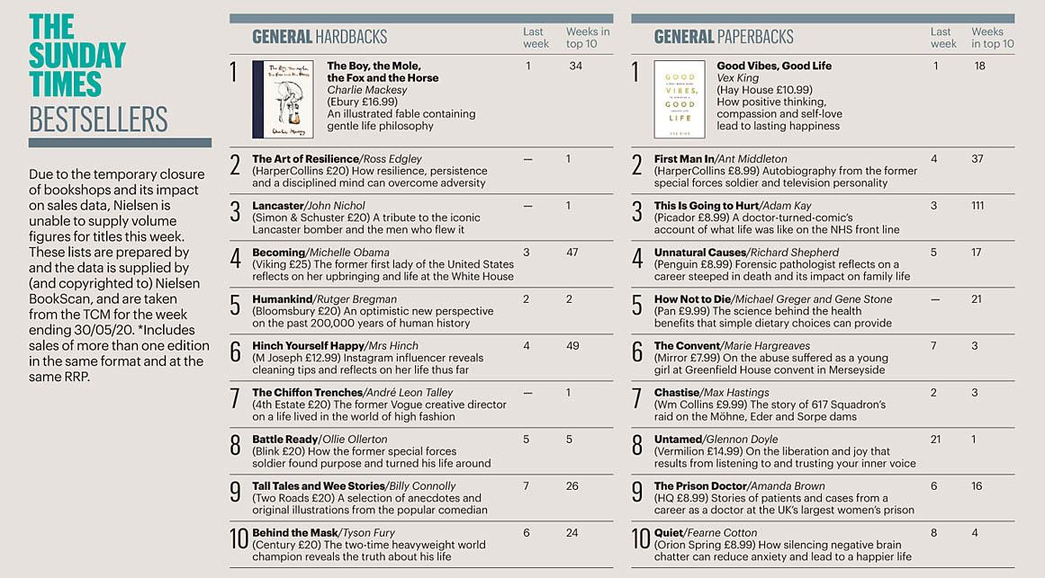 Times 200607 Books 01.jpg