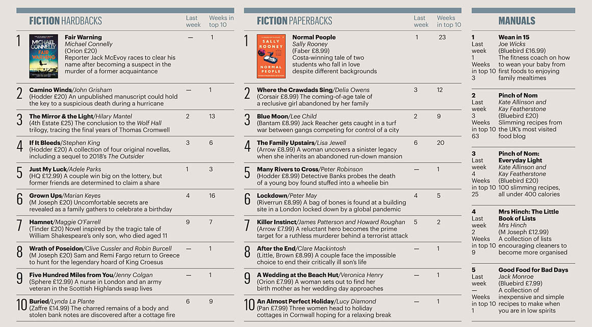 Times 200607 Books 02.jpg