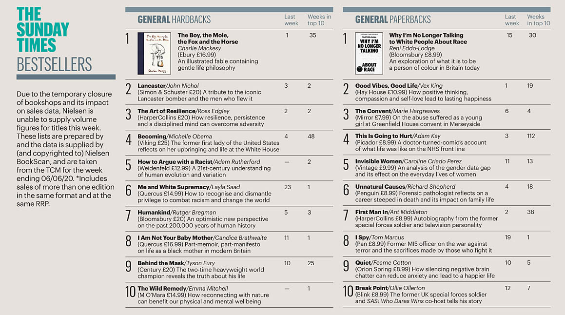 Times 200614 Books 01.jpg