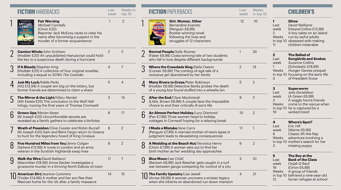 Times 200614 Books 02.jpg